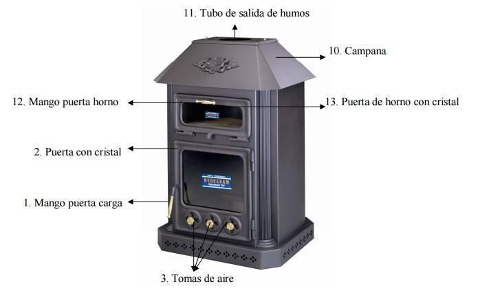 Estufa Lea Con Horno Elegant Estufa Con Horno Hermes With Estufas - Hornos-de-hierro-a-lea