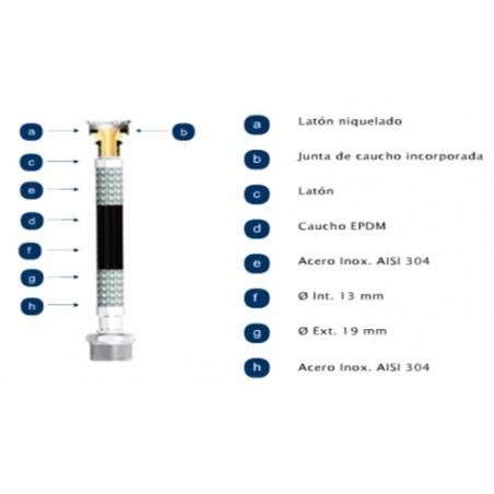 """Latiguillo Calefaccion Mh 1/2-1/2""""-35Cm 16B 110º Inox Gigante Filnox"""